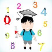 孩子教育是一生的